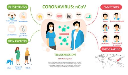 Infografía de coronavirus con información médica. Ilustración de vector