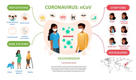 Coronavirus infographic with medical information Ilustracja