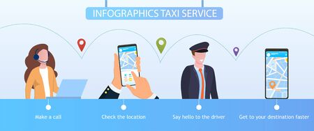 Taxi ordering infographic in four steps showing making the call, location on map, driver arriving, travelling to destination, colored vector illustration