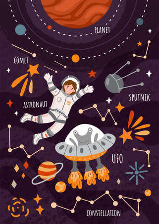 Space poster design with UFO and astronaut in a sky with aliens in a spaceship, stars and constellations, colored vector illustration