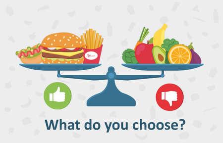 Healthy versus unhealthy food on the balance