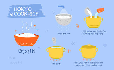 How to cook rice poster