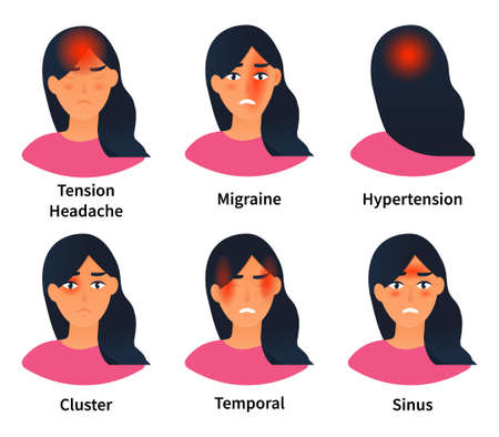 Illustrations showing types of headaches