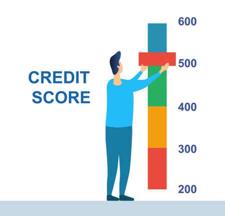 Credit rating, credit history improvement