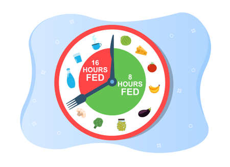 Periodic fasting concept