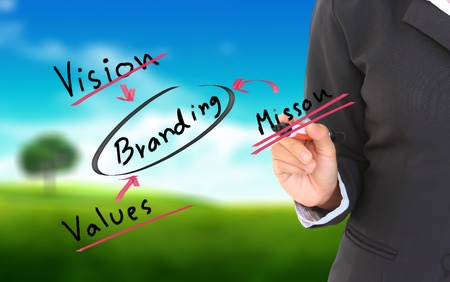 segmentation: businessmen hand a branding solution diagram Stock Photo