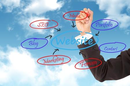 schema: businesswoman drawing a website schema Stock Photo