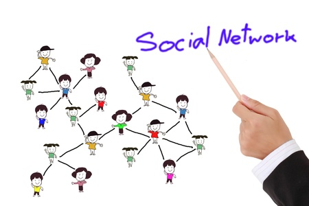 drawing social network structure in a whiteboard photo