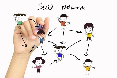 trabajo social: dibujo de estructuras de redes sociales en una pizarra