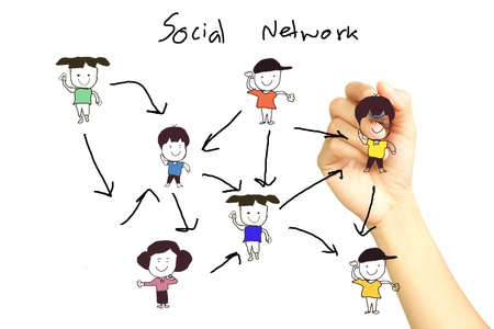 social work: drawing social network structure in a whiteboard Stock Photo