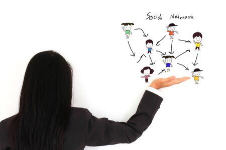 friend chart: People social network communication