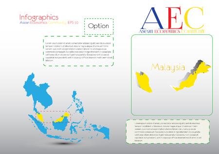 aec: ASEAN Economic Community, AEC