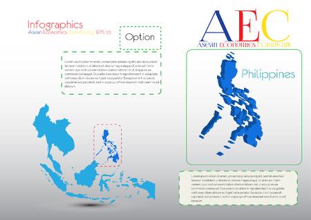 ASEAN Economic Community, AEC Vector