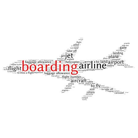 pilot cockpit: Airport info-text graphics and arrangement concept (word cloud)