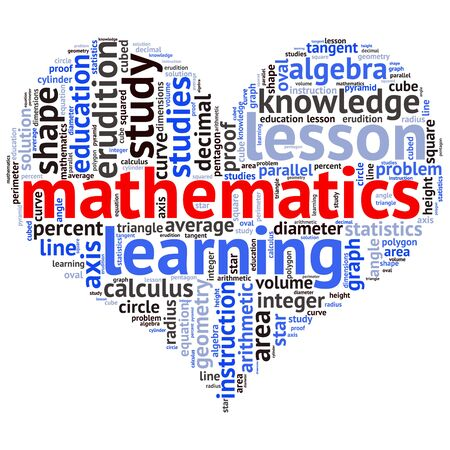 perimeter: Shapes and vocabulary, math tag word cloud background