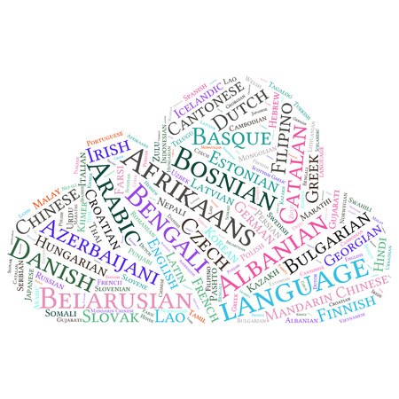 filipino: language  in the World related word cloud background