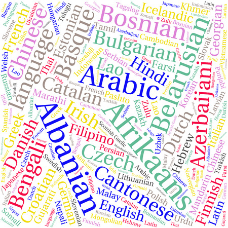 language  in the World related word cloud background