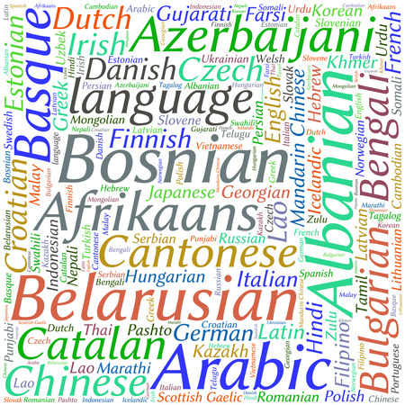 cantonese: language  in the World related word cloud background