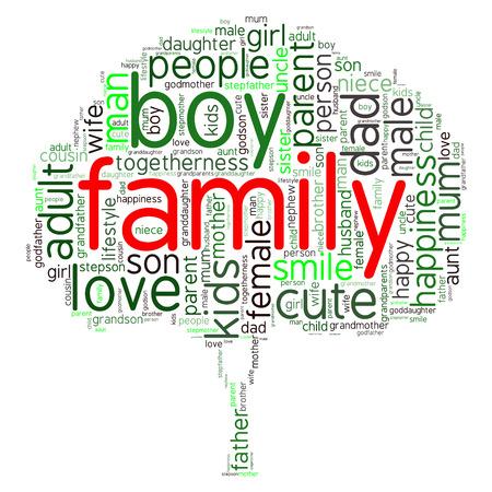 cousin: Family info-text graphics and arrangement concept (word cloud)