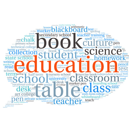 technical term: words cloud related to Education and relevant