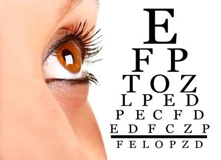 Closeup of a woman's eye next to an eyechart