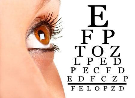 Closeup of a woman's eye next to an eyechart