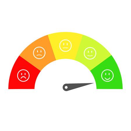 Customer satisfaction meter with different emotions, emotions scale background. Ilustração