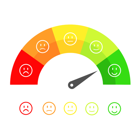 Customer satisfaction meter with different emotions, emotions scale background. Çizim