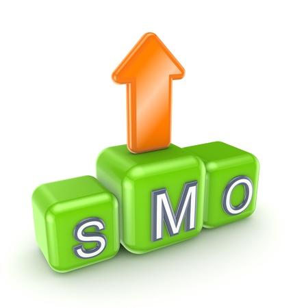 SMO concept  photo