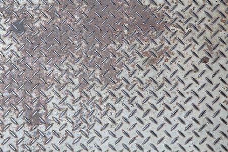 checker: old checker plate