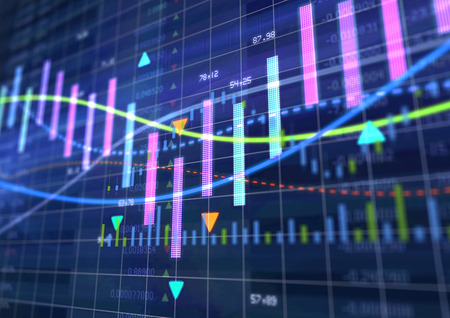 Interactive financial quotes and technical analysis