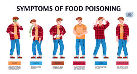 Vector medical banner with text and infographics of food poisoning symptoms. Sad ill man suffers from diarrhea and abdominal pain, fever and nausea, vomiting and loss of appetite Illusztráció