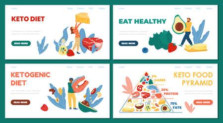 Ketogenic diet or Keto dietetic system web banners, flat vector illustration. Vecteurs