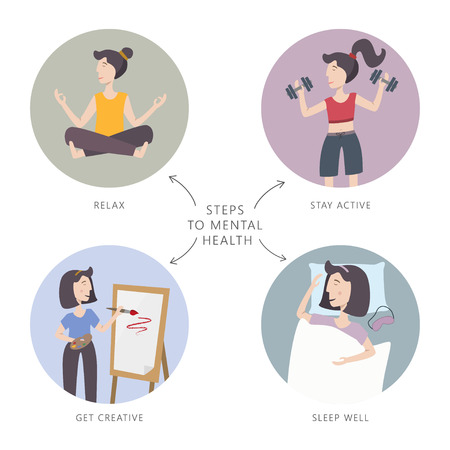 Mental health care vector illustration. Girl improving her mental health. Steps to mental health. Relax, stay active, get creative, sleep well. Set of infographic elements.