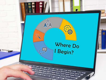 Business concept about Where Do I Begin? with phrase on the piece of paper. Stockfoto