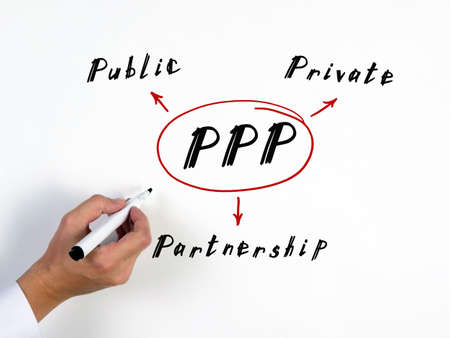 Text PPP Public Private Partnership on Concept photo. Male hand with marker write on an background.