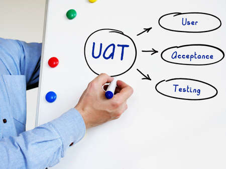 UAT User Acceptance Testing inscription. Simple on white board with marker pen