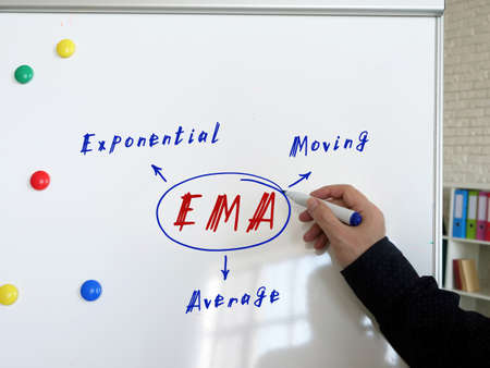 Written phrase EMA Exponential Moving Average . Young bussines man in a suit writing on the white board. Imagens