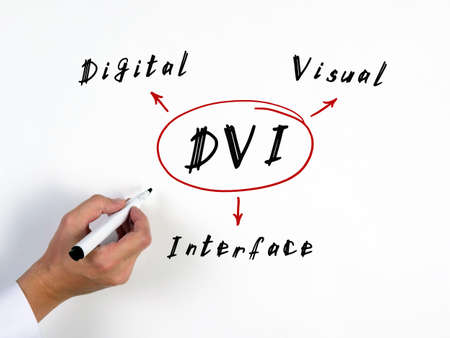 DVI Digital Visual Interface on Concept photo. Young bussines man in a suit writing on an background. Stock Photo