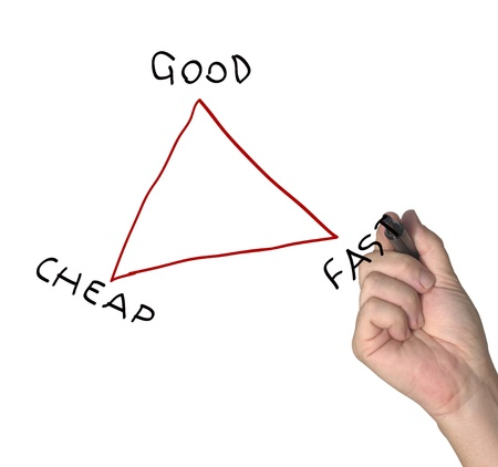 project management: Project Triangle