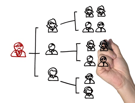 organized group: People arranged in a hierarchy. Stock Photo