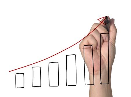 omzet: de hand het tekenen van een grafiek op een witte achtergrond