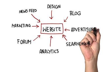 Web design Stock Photo - 10777077