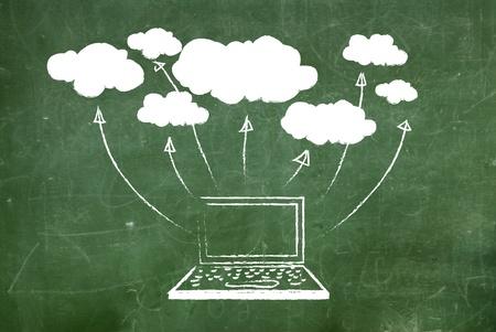 computer network diagram: Cloud computing concept.