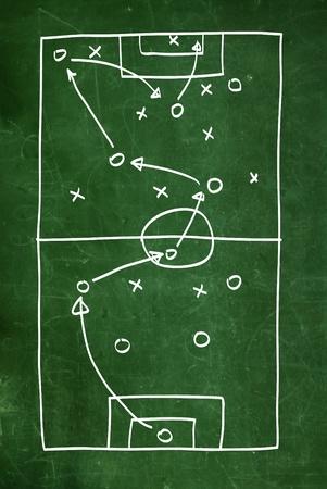game plan: Soccer game