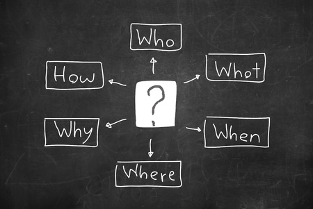 Viele Fragen wie, wo, was, wenn, warum, wer und wie Standard-Bild - 12404593