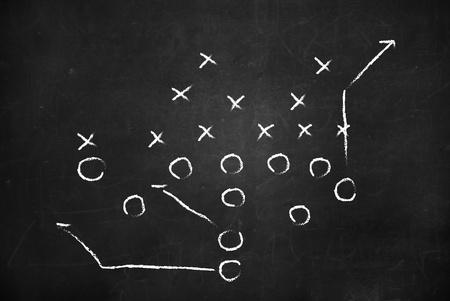 locker room: Soccer game strategy drawn
