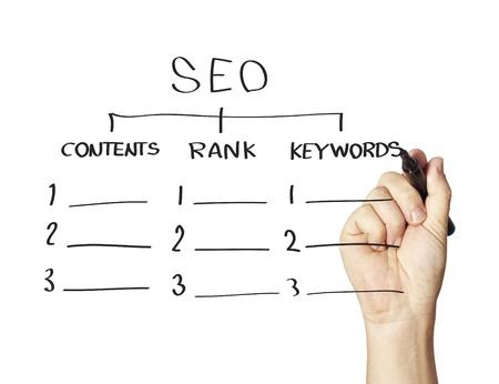 search engine optimization: Search Engine optimization concept Stock Photo