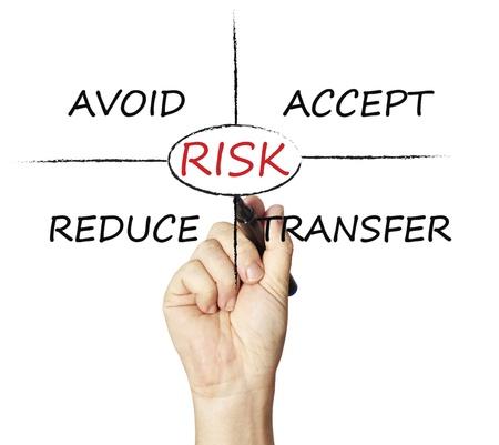Risk sketch Stock Photo - 12938395