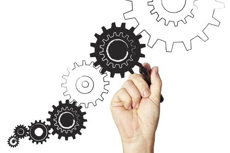 ingenieria industrial: Motores y Maquinaria